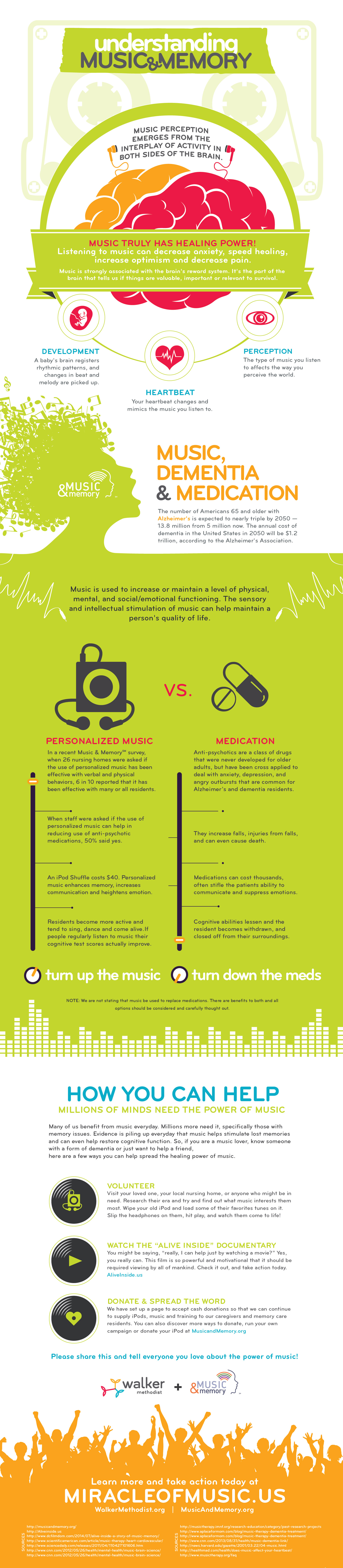 Understanding Music & Memory - An Infographic