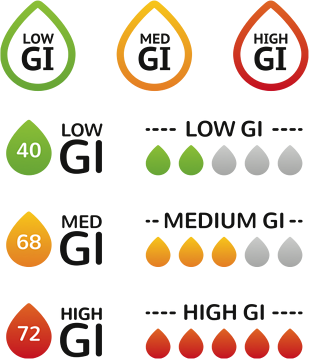 glycemic_index_diet
