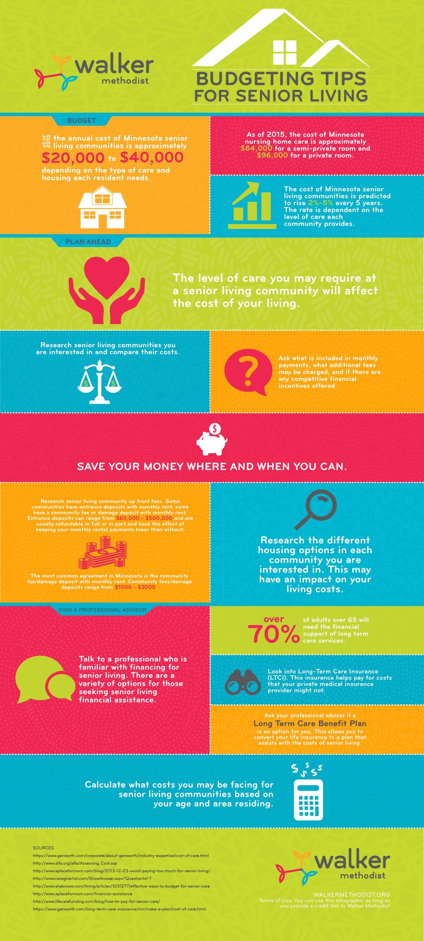 Walker-Budgeting_For_Senior_Living_Infographic