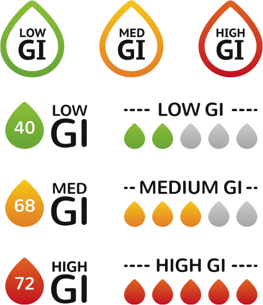 The Low Glycemic Index Diet & Its Benefits for Older Adults