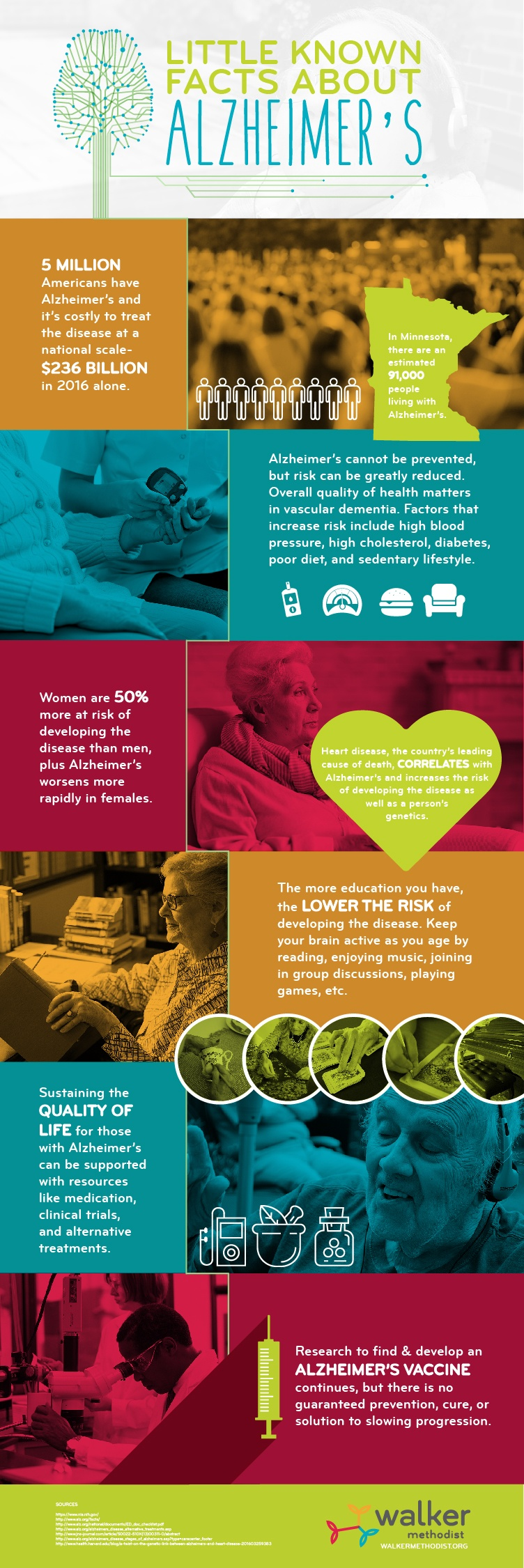 INFOGRAPHIC: Little Known Facts About Alzheimer's